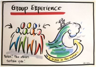 fbp group experience